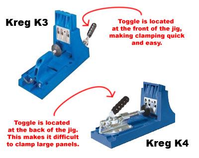 Kreg K3 Master Pocket Hole Jig System | byTravis